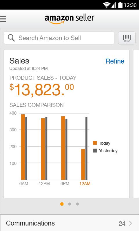 亚马逊怎么优化产品排名和提升亚马逊产品销量